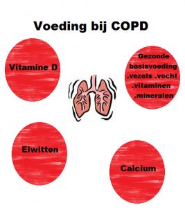 voeding bij COPD